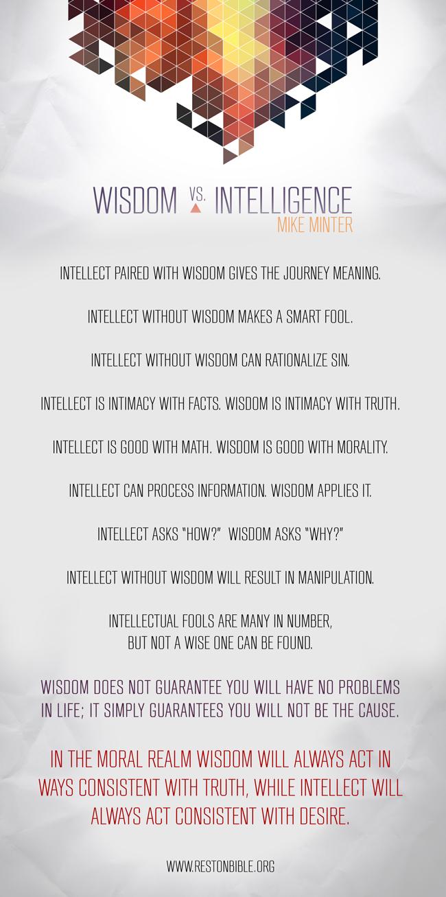 WisdomVIntelligence